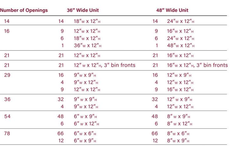 deluxe unit configuration